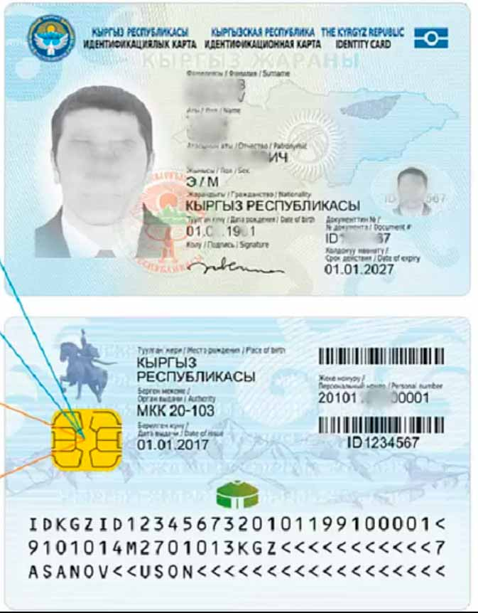 ID-карта. Кыргызская. перевод.